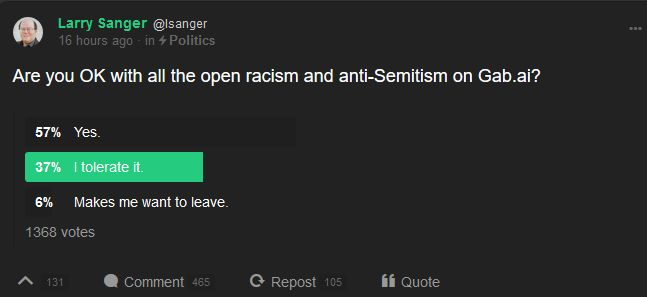 Are you OK with all the open racism and anti-Semitism on Gab.ai? 57% Yes. 37% I tolerate it. 6% Makes me want to leave.